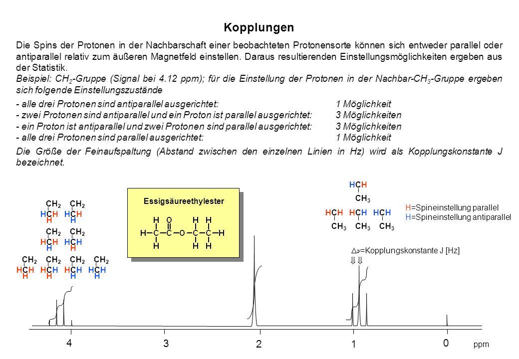Dn=Kopplungskonstante J [Hz]